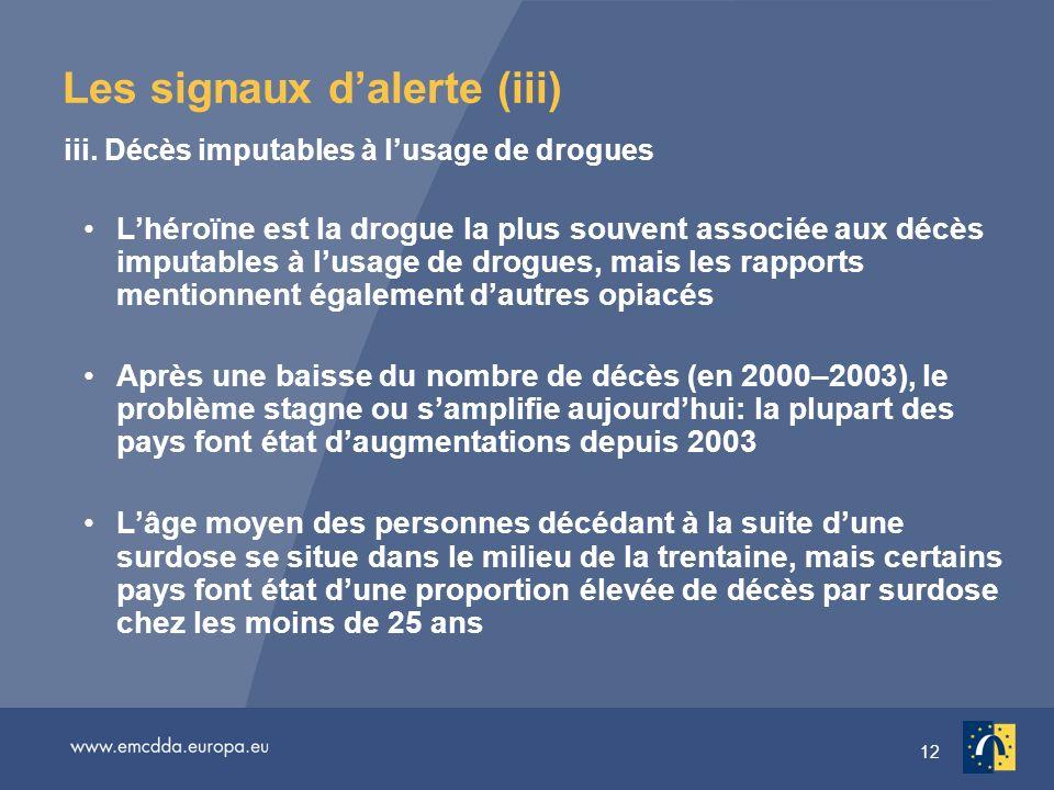 12 Les signaux dalerte (iii) iii. Décès imputables à lusage de drogues Lhéroïne est la drogue la plus souvent associée aux décès imputables à lusage d