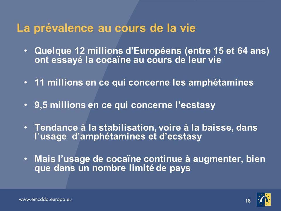 18 La prévalence au cours de la vie Quelque 12 millions dEuropéens (entre 15 et 64 ans) ont essayé la cocaïne au cours de leur vie 11 millions en ce qui concerne les amphétamines 9,5 millions en ce qui concerne lecstasy Tendance à la stabilisation, voire à la baisse, dans lusage damphétamines et decstasy Mais lusage de cocaïne continue à augmenter, bien que dans un nombre limité de pays