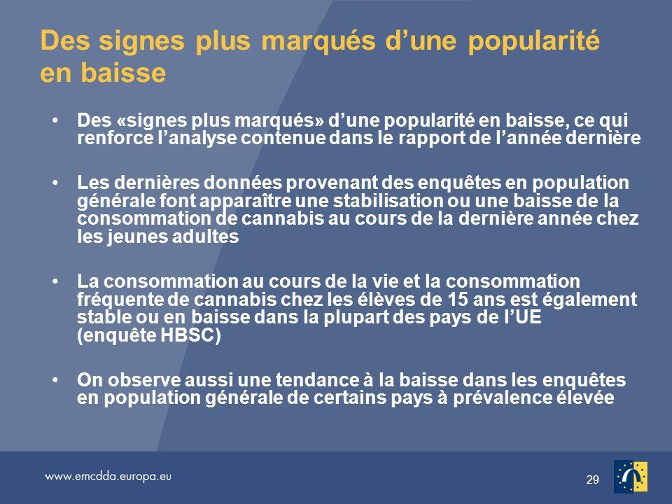 29 Des signes plus marqués dune popularité en baisse Des «signes plus marqués» dune popularité en baisse, ce qui renforce lanalyse contenue dans le ra
