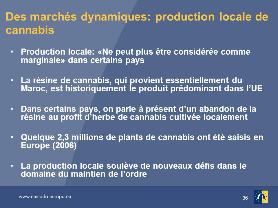 36 Des marchés dynamiques: production locale de cannabis Production locale: «Ne peut plus être considérée comme marginale» dans certains pays La résine de cannabis, qui provient essentiellement du Maroc, est historiquement le produit prédominant dans lUE Dans certains pays, on parle à présent dun abandon de la résine au profit dherbe de cannabis cultivée localement Quelque 2,3 millions de plants de cannabis ont été saisis en Europe (2006) La production locale soulève de nouveaux défis dans le domaine du maintien de lordre