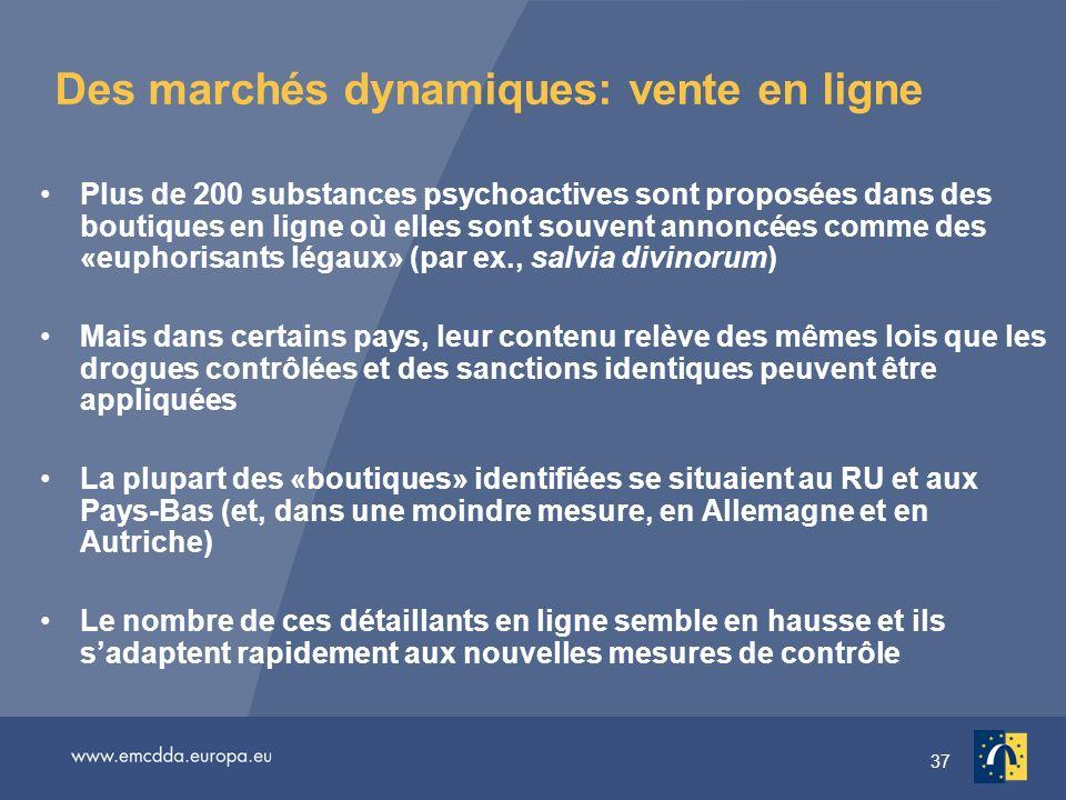 37 Des marchés dynamiques: vente en ligne Plus de 200 substances psychoactives sont proposées dans des boutiques en ligne où elles sont souvent annonc
