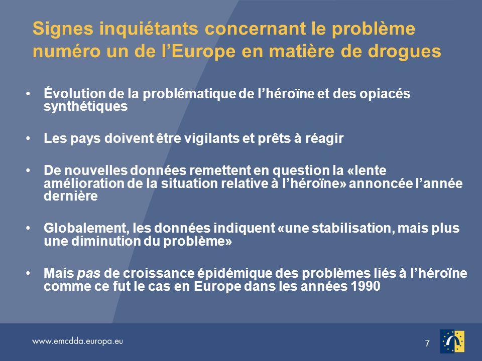 7 Signes inquiétants concernant le problème numéro un de lEurope en matière de drogues Évolution de la problématique de lhéroïne et des opiacés synthé