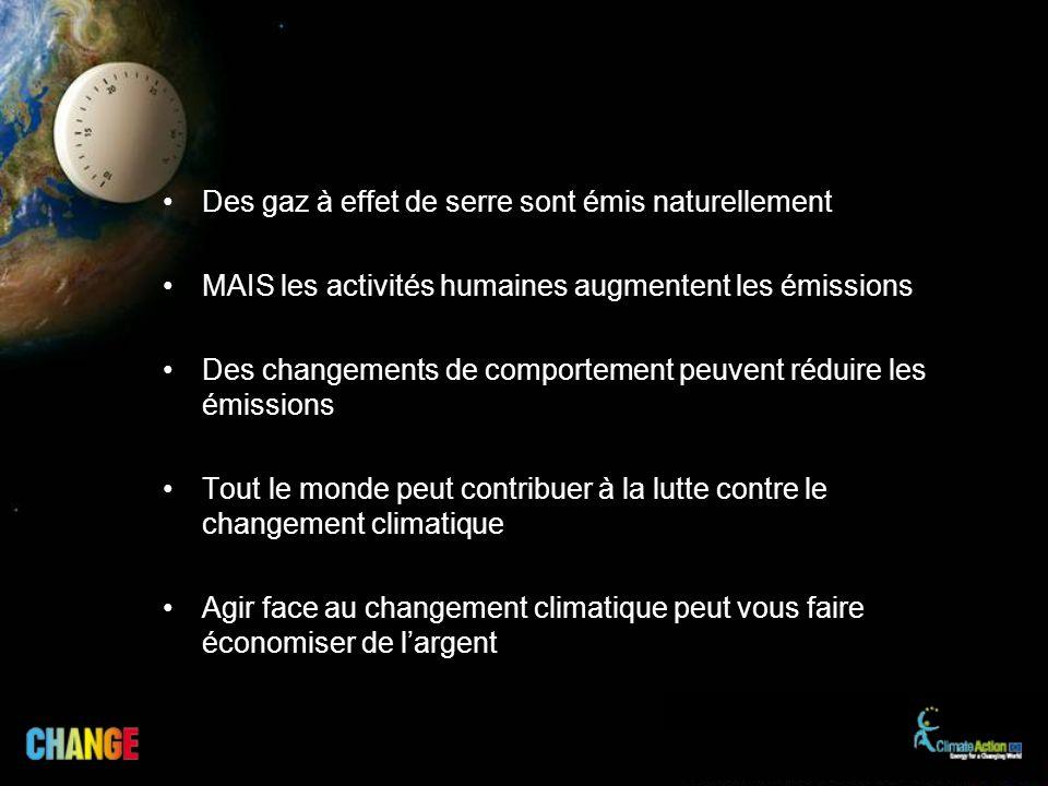 Des gaz à effet de serre sont émis naturellement MAIS les activités humaines augmentent les émissions Des changements de comportement peuvent réduire