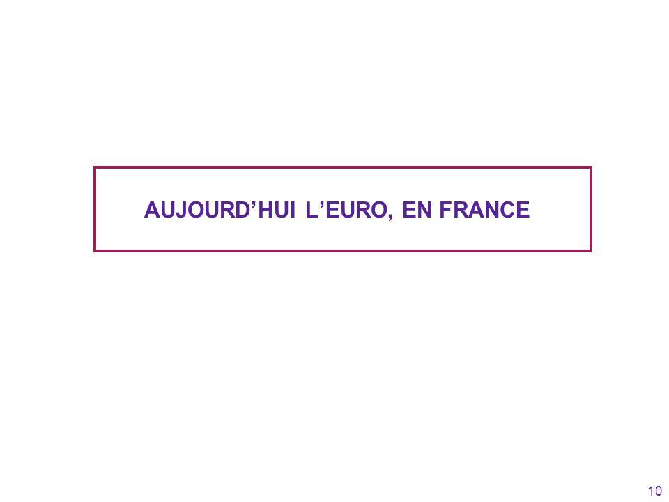 10 AUJOURDHUI LEURO, EN FRANCE