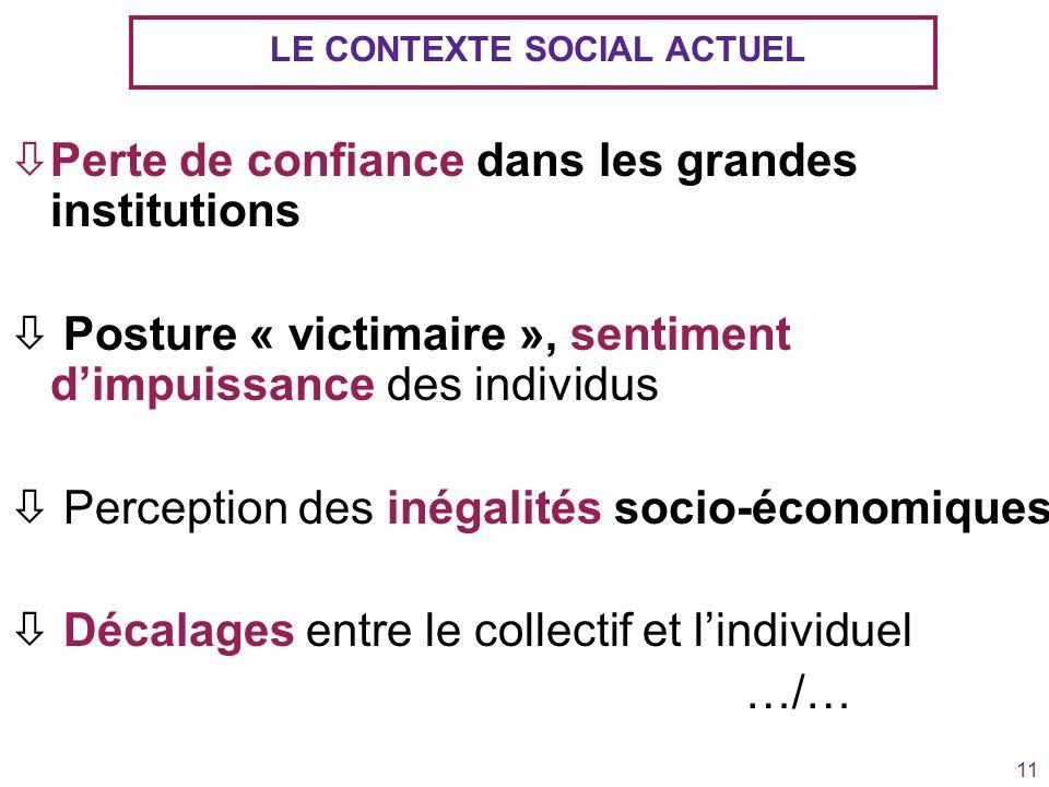 11 LE CONTEXTE SOCIAL ACTUEL òPerte de confiance dans les grandes institutions ò Posture « victimaire », sentiment dimpuissance des individus ò Percep