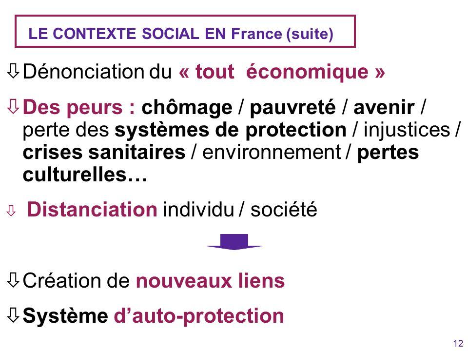 12 LE CONTEXTE SOCIAL EN France (suite) òDénonciation du « tout économique » òDes peurs : chômage / pauvreté / avenir / perte des systèmes de protecti
