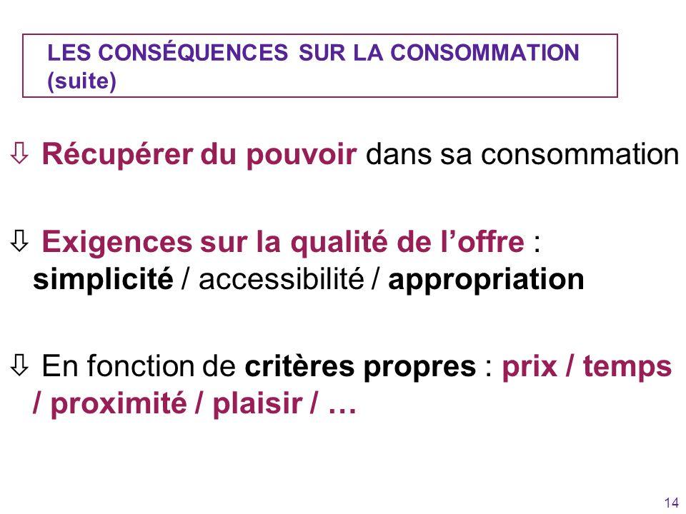 14 LES CONSÉQUENCES SUR LA CONSOMMATION (suite) ò Récupérer du pouvoir dans sa consommation ò Exigences sur la qualité de loffre : simplicité / access