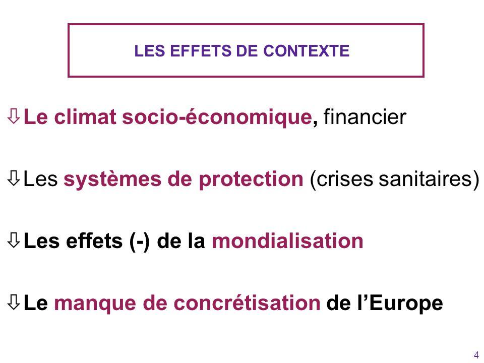 4 LES EFFETS DE CONTEXTE òLe climat socio-économique, financier òLes systèmes de protection (crises sanitaires) òLes effets (-) de la mondialisation ò