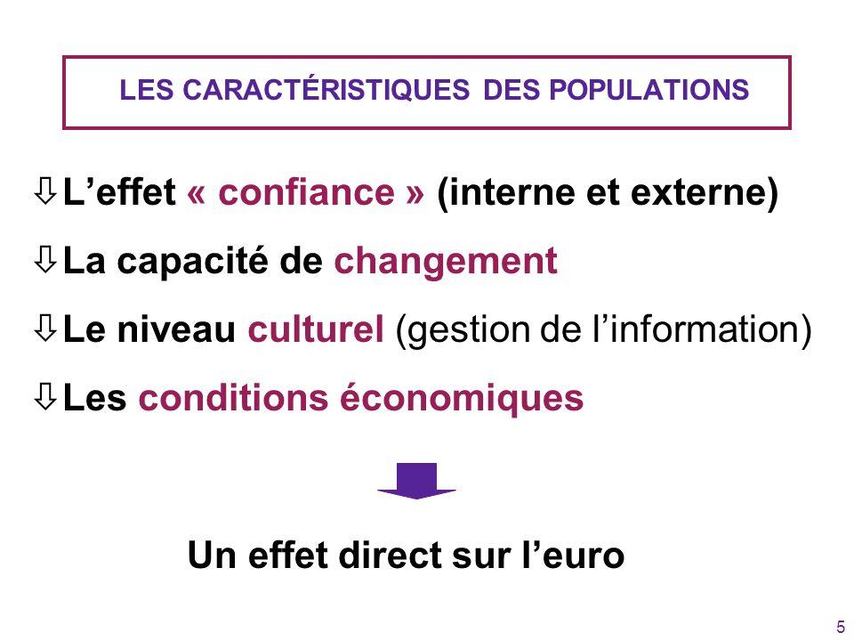 5 LES CARACTÉRISTIQUES DES POPULATIONS òLeffet « confiance » (interne et externe) òLa capacité de changement òLe niveau culturel (gestion de linformat