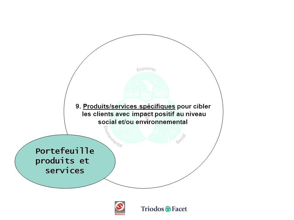 Portefeuille produits et services 9. Produits/services spécifiques pour cibler les clients avec impact positif au niveau social et/ou environnemental