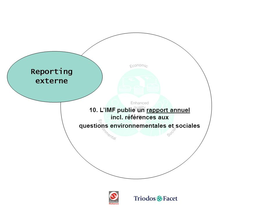 Reportingexterne 10. LIMF publie un rapport annuel incl. références aux questions environnementales et sociales