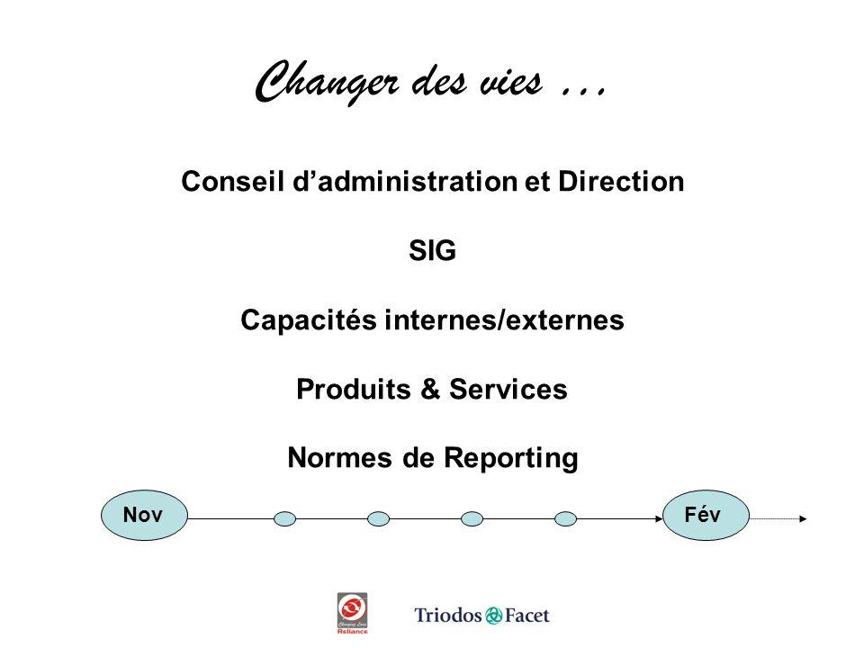 Changer des vies … Conseil dadministration et Direction SIG Capacités internes/externes Produits & Services Normes de Reporting NovFév