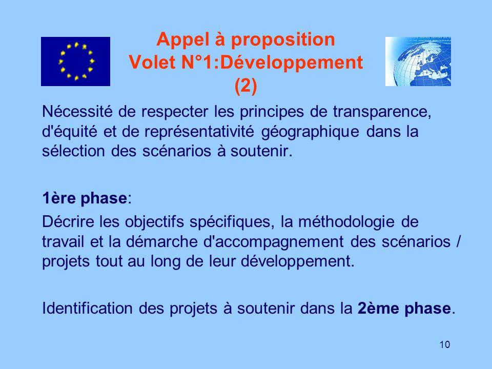 10 Appel à proposition Volet N°1:Développement (2) Nécessité de respecter les principes de transparence, d'équité et de représentativité géographique