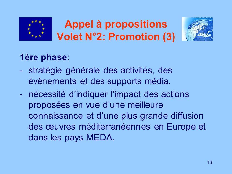 13 Appel à propositions Volet N°2: Promotion (3) 1ère phase: -stratégie générale des activités, des évènements et des supports média. -nécessité dindi