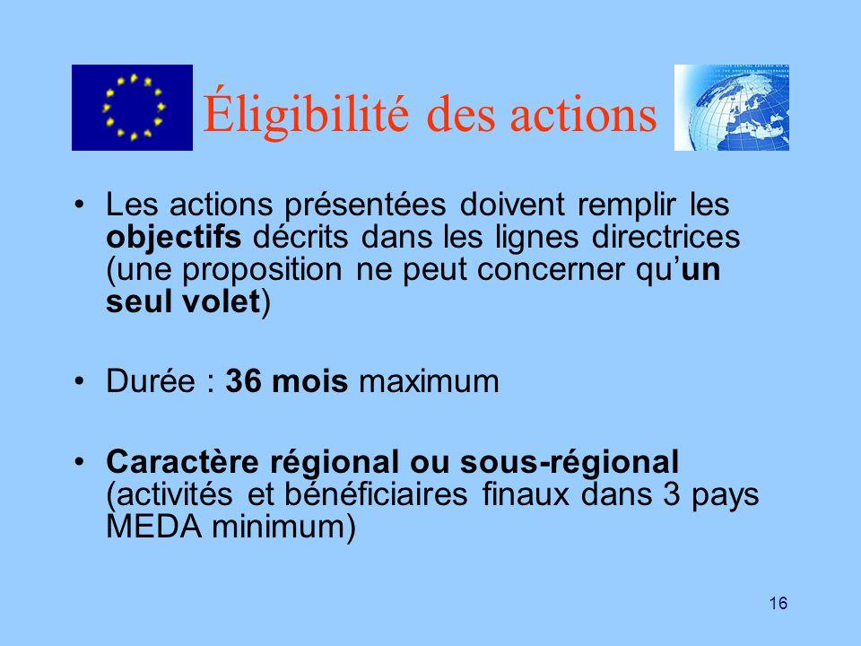 16 Éligibilité des actions Les actions présentées doivent remplir les objectifs décrits dans les lignes directrices (une proposition ne peut concerner