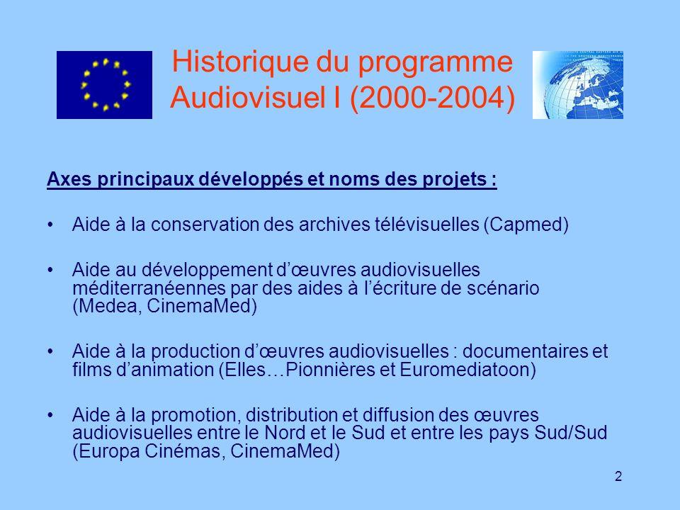 2 Historique du programme Audiovisuel I (2000-2004) Axes principaux développés et noms des projets : Aide à la conservation des archives télévisuelles