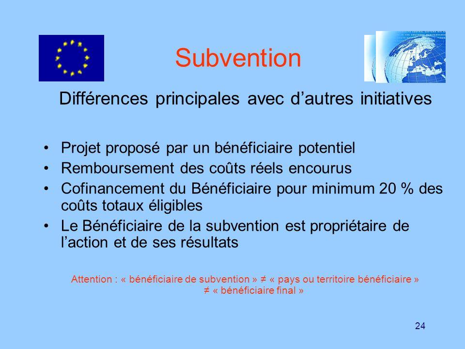 24 Subvention Différences principales avec dautres initiatives Projet proposé par un bénéficiaire potentiel Remboursement des coûts réels encourus Cof