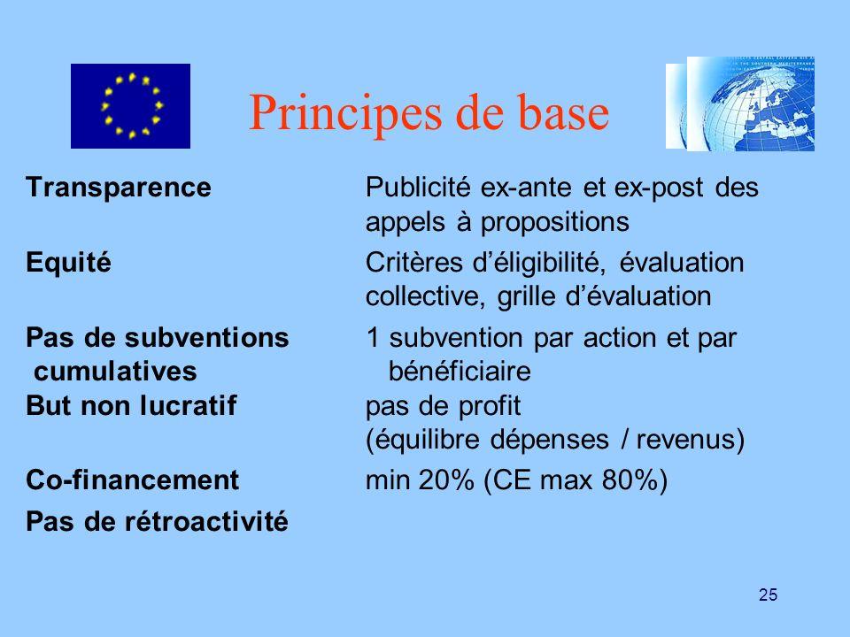 25 Principes de base TransparencePublicité ex-ante et ex-post des appels à propositions EquitéCritères déligibilité, évaluation collective, grille dév