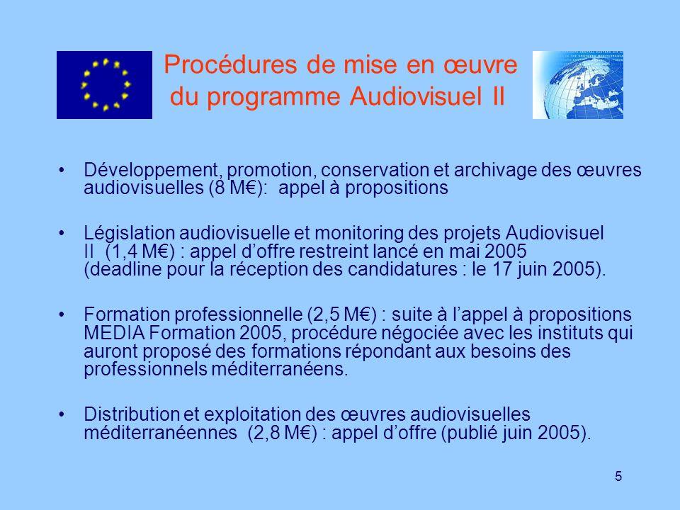 5 Procédures de mise en œuvre du programme Audiovisuel II Développement, promotion, conservation et archivage des œuvres audiovisuelles (8 M): appel à