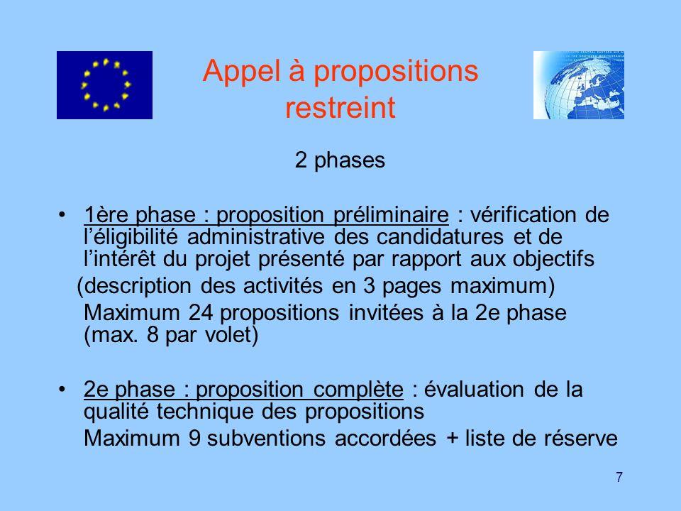 7 Appel à propositions restreint 2 phases 1ère phase : proposition préliminaire : vérification de léligibilité administrative des candidatures et de l
