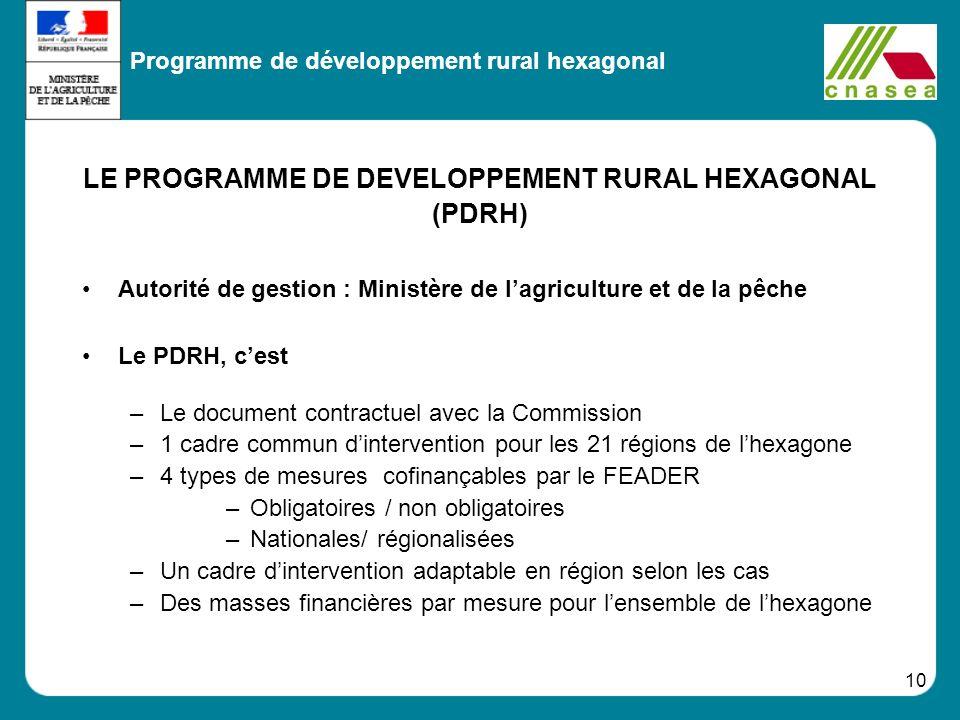 10 LE PROGRAMME DE DEVELOPPEMENT RURAL HEXAGONAL (PDRH) Autorité de gestion : Ministère de lagriculture et de la pêche Le PDRH, cest –Le document cont