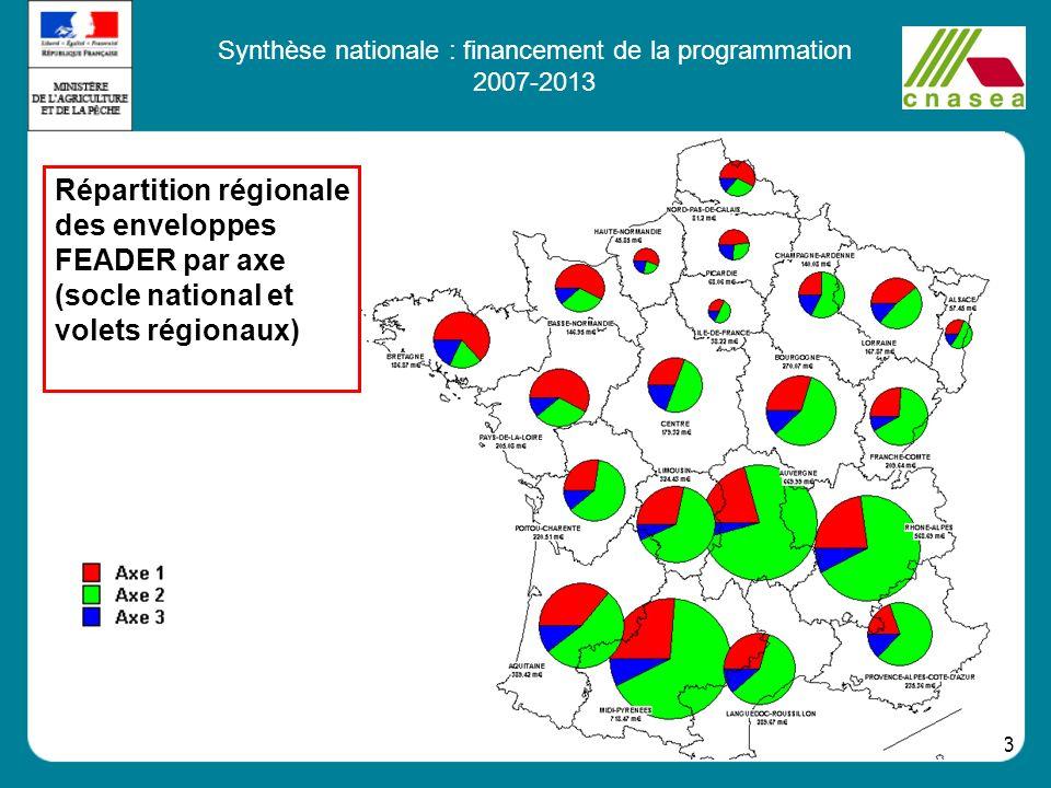 13 Répartition régionale des enveloppes FEADER par axe (socle national et volets régionaux) Synthèse nationale : financement de la programmation 2007-