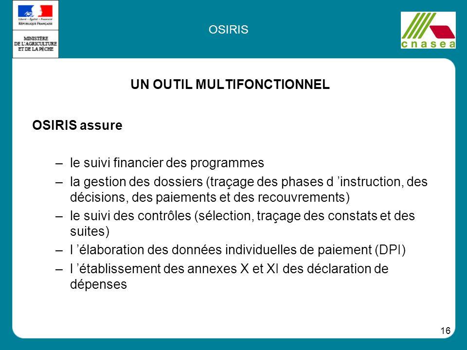 16 UN OUTIL MULTIFONCTIONNEL OSIRIS assure –le suivi financier des programmes –la gestion des dossiers (traçage des phases d instruction, des décision