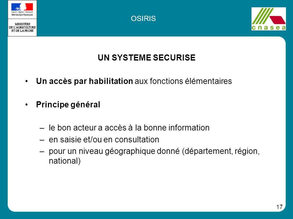 17 UN SYSTEME SECURISE Un accès par habilitation aux fonctions élémentaires Principe général –le bon acteur a accès à la bonne information –en saisie