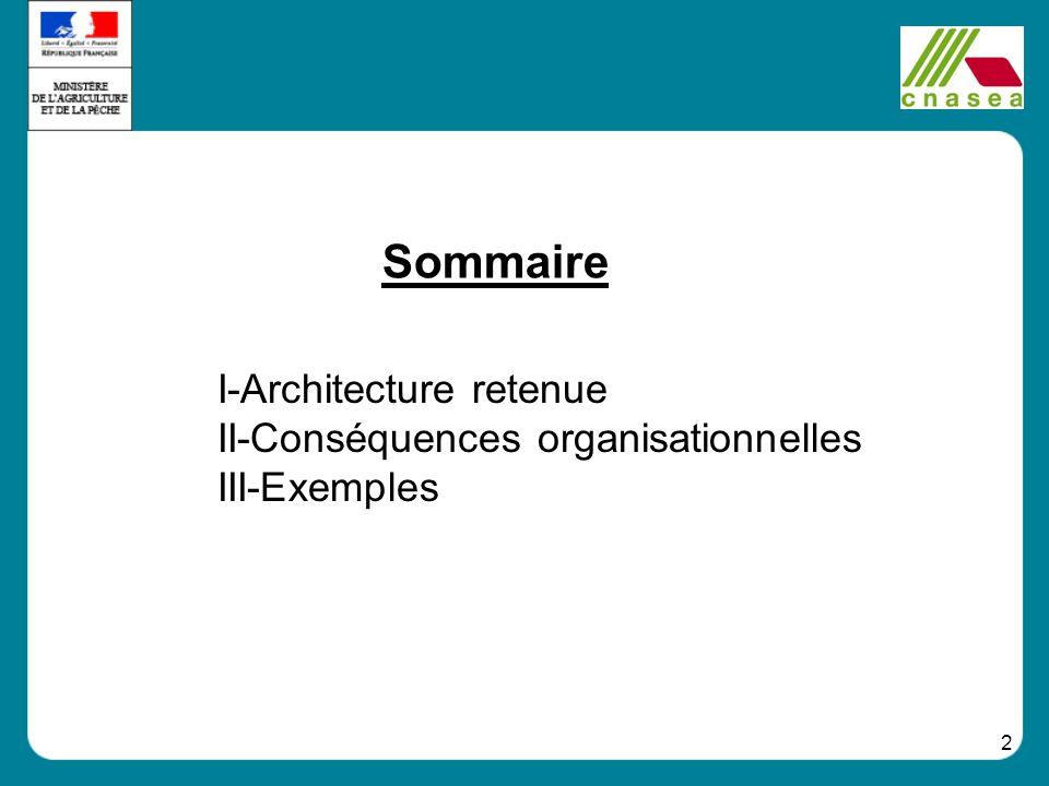 2 I-Architecture retenue II-Conséquences organisationnelles III-Exemples Sommaire