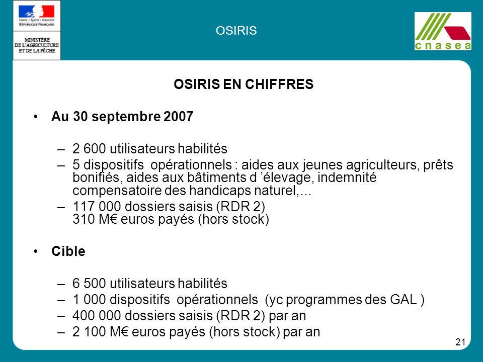 21 OSIRIS EN CHIFFRES Au 30 septembre 2007 –2 600 utilisateurs habilités –5 dispositifs opérationnels : aides aux jeunes agriculteurs, prêts bonifiés,