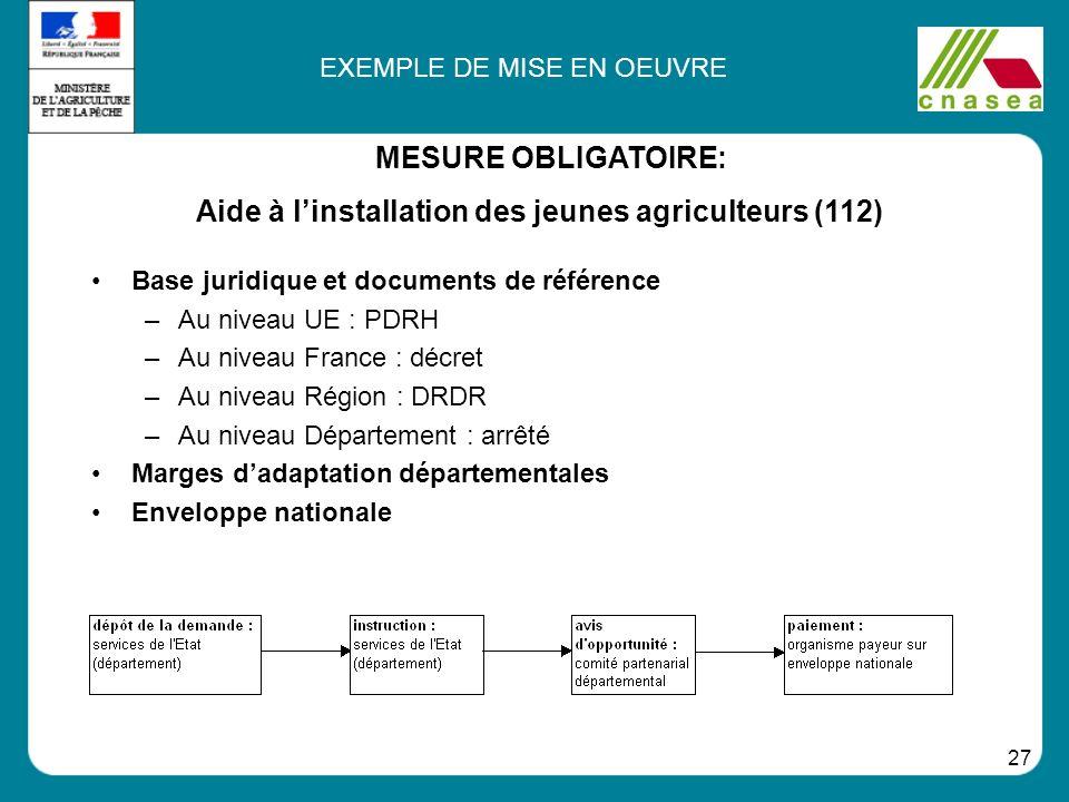 27 Base juridique et documents de référence –Au niveau UE : PDRH –Au niveau France : décret –Au niveau Région : DRDR –Au niveau Département : arrêté M