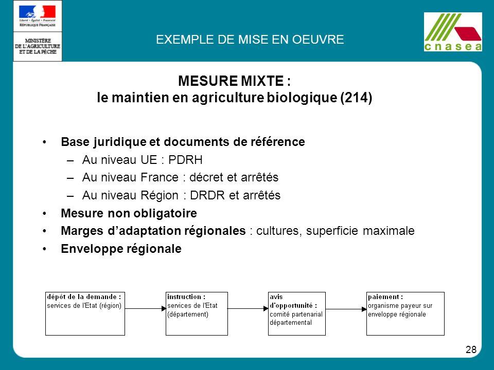 28 Base juridique et documents de référence –Au niveau UE : PDRH –Au niveau France : décret et arrêtés –Au niveau Région : DRDR et arrêtés Mesure non