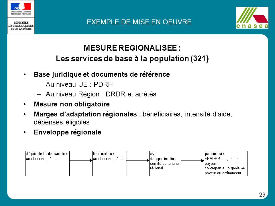 29 MESURE REGIONALISEE : Les services de base à la population (321 ) Base juridique et documents de référence –Au niveau UE : PDRH –Au niveau Région :