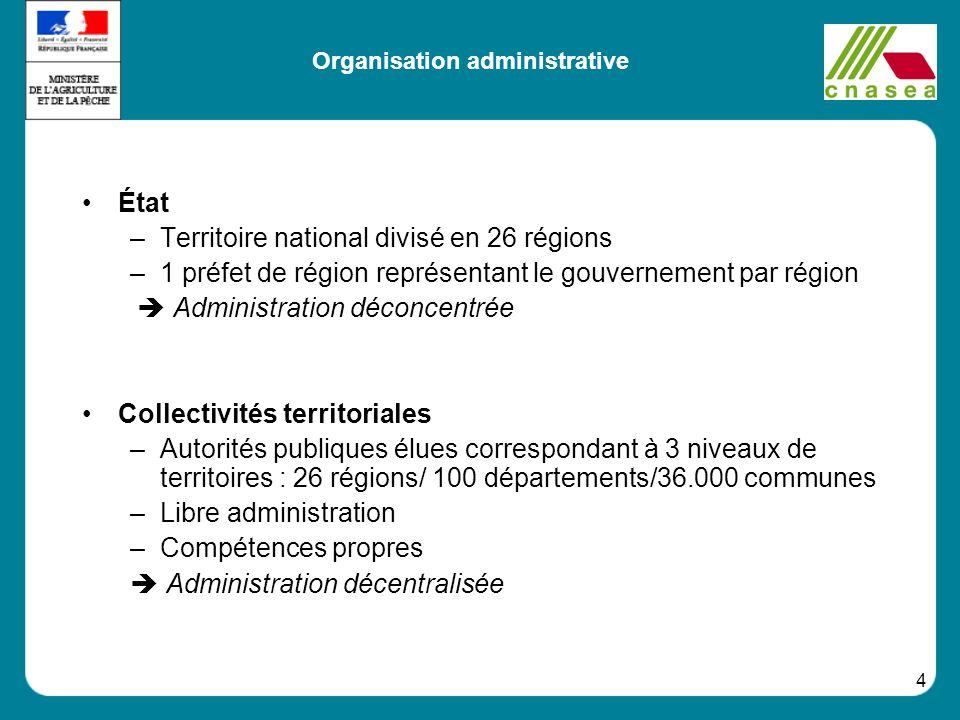 4 Organisation administrative État –Territoire national divisé en 26 régions –1 préfet de région représentant le gouvernement par région Administratio