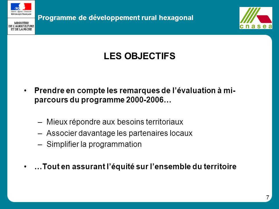 7 LES OBJECTIFS Prendre en compte les remarques de lévaluation à mi- parcours du programme 2000-2006… –Mieux répondre aux besoins territoriaux –Associ