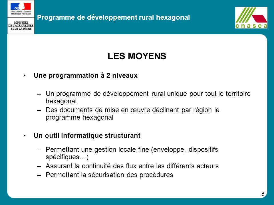 8 LES MOYENS Une programmation à 2 niveaux –Un programme de développement rural unique pour tout le territoire hexagonal –Des documents de mise en œuv