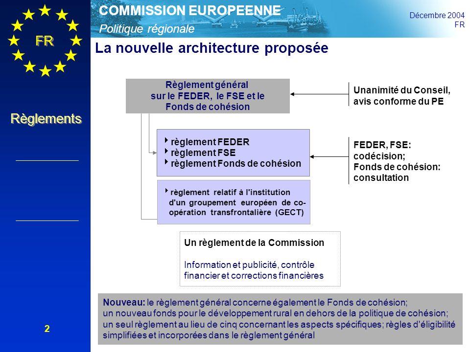 Politique régionale COMMISSION EUROPEENNE Décembre 2004 FR Règlements 23 Focus sur les infrastructures de transport et sur lenvironnement: Fonds de cohésion Programme pluriannuel: le Fonds de cohésion sera désormais programmé conjointement avec le FEDER pour les programmes relatifs aux infrastructures de transport et pour les infrastructures environnementales Projets à cofinancer: réseaux transeuropéens de transport, projets prioritaires dans le domaine de lenvironnement et du développement durable qui favorisent les connexions entre le rail, les transports maritime et multimodal, le transport urbain durable, lefficacité énergétique et les énergies renouvelables Assistance conditionnelle: le soutien dépend de la gestion par lEtat membre de sa dette publique Art.