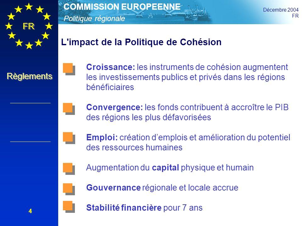 Politique régionale COMMISSION EUROPEENNE Décembre 2004 FR Règlements 5 Objectif Renforcer la cohésion économique et sociale et réduire les disparités entre les régions Instruments Trois objectifs et quatre initiatives communautaires; 49,5% de la population de l UE25 habite dans les régions de l objectif 1 ou de l objectif 2 Ressources financières Environ 233 milliards d euros représentant un tiers du budget de l UE ou 0,45% du PIB de l UE La Politique de Cohésion entre 2000 et 2006
