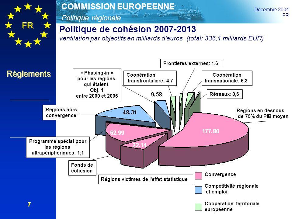 Politique régionale COMMISSION EUROPEENNE Décembre 2004 FR Règlements 8 Les principes de la réforme La concentration: une approche plus stratégique pour renforcer les priorités de l Union; géographiquement – environ 80% des ressources pour les régions les plus défavorisées, thématiquement - focus sur les agendas de Lisbonne et Göteborg La simplification: réduction du nombre des règlements; moins d objectifs – moins de fonds; pas encore de zonage, programmes mono fonds; plus de flexibilité pour la gestion financière; proportionnalité concernant le contrôle, l évaluation et le suivi; éligibilité des dépenses La décentralisation: un rôle renforcé pour les régions et les autorités locales