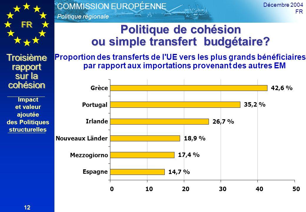 Politique régionale COMMISSION EUROPÉENNE FR Troisième rapport sur la cohésion Décembre 2004 FR 12 Politique de cohésion ou simple transfert budgétaire.