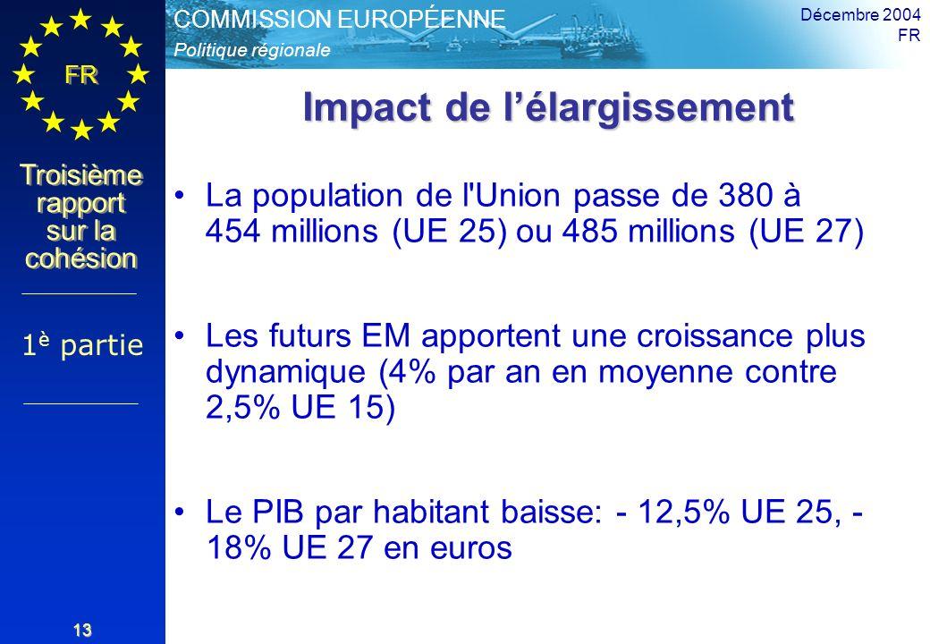 Politique régionale COMMISSION EUROPÉENNE FR Troisième rapport sur la cohésion Décembre 2004 FR 13 Impact de lélargissement La population de l Union passe de 380 à 454 millions (UE 25) ou 485 millions (UE 27) Les futurs EM apportent une croissance plus dynamique (4% par an en moyenne contre 2,5% UE 15) Le PIB par habitant baisse: - 12,5% UE 25, - 18% UE 27 en euros 1 è partie