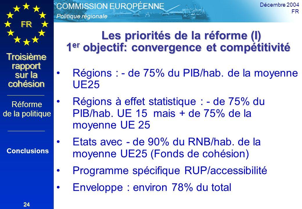 Politique régionale COMMISSION EUROPÉENNE FR Troisième rapport sur la cohésion Décembre 2004 FR 24 Les priorités de la réforme (I) 1 er objectif: convergence et compétitivité Les priorités de la réforme (I) 1 er objectif: convergence et compétitivité Régions : - de 75% du PIB/hab.