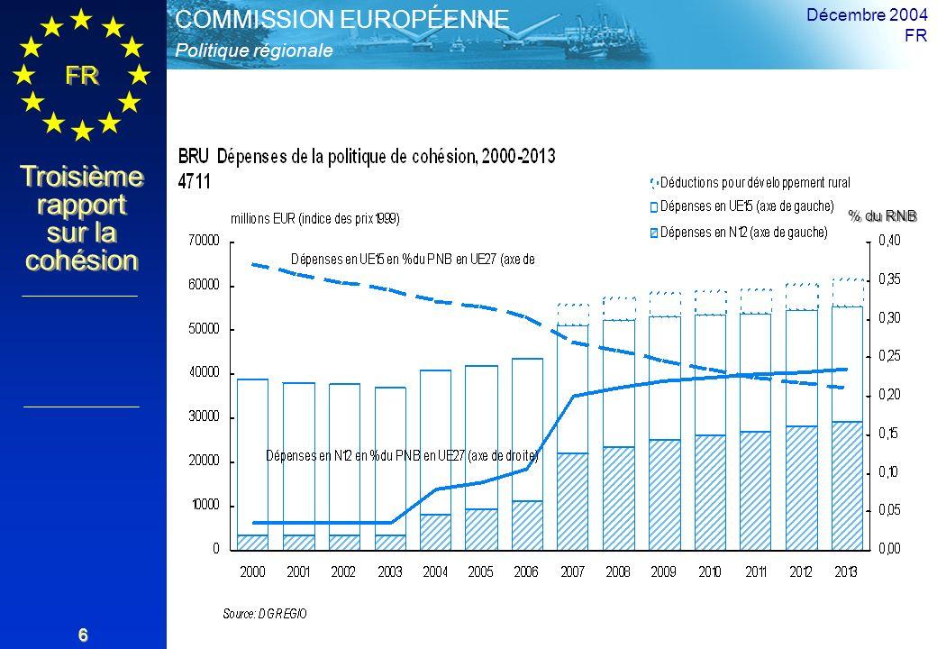 Politique régionale COMMISSION EUROPÉENNE FR Troisième rapport sur la cohésion Décembre 2004 FR 6 % du RNB