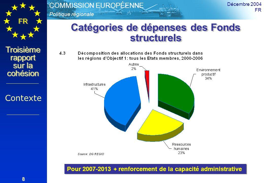 Politique régionale COMMISSION EUROPÉENNE FR Troisième rapport sur la cohésion Décembre 2004 FR 8 Catégories de dépenses des Fonds structurels Contexte Pour 2007-2013 + renforcement de la capacité administrative