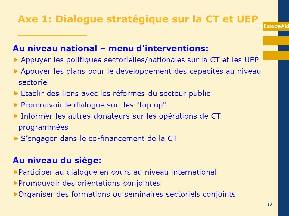 EuropeAid 10 Au niveau national – menu dinterventions: Appuyer les politiques sectorielles/nationales sur la CT et les UEP Appuyer les plans pour le d