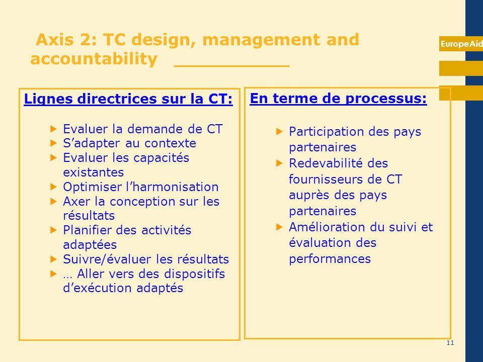 EuropeAid 11 Axis 2: TC design, management and accountability __________ Lignes directrices sur la CT: Evaluer la demande de CT Sadapter au contexte E