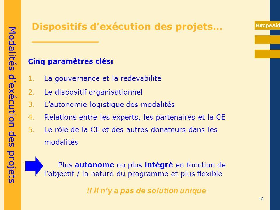 EuropeAid Dispositifs dexécution des projets… __________ Cinq paramètres clés: 1.La gouvernance et la redevabilité 2.Le dispositif organisationnel 3.L