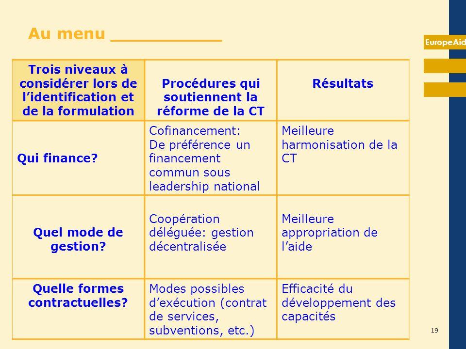 EuropeAid Au menu __________ Trois niveaux à considérer lors de lidentification et de la formulation Procédures qui soutiennent la réforme de la CT Ré