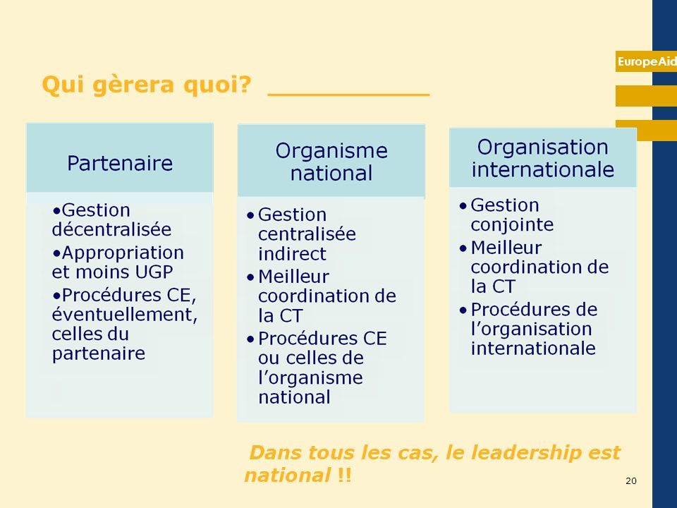EuropeAid Comment engager de lexpertise (expertise dune administration publique par exemple) __________ Identi- fication Based on a careful institutional and stakeholders analysis, choice the contractual forms: Identi- fication (2) Does the context analysis could justify the use of: Formu- lation Present the options in the identification fiche Further investigated the feasibility of the preferred options during the formulation 21 Contrat de servicesSubvention Procédure négociée et autres procédures Subvention directe ou appel à propositions