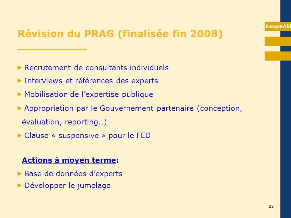 EuropeAid 25 Révision du PRAG (finalisée fin 2008) __________ Recrutement de consultants individuels Interviews et références des experts Mobilisation